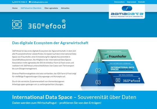 Neue Website für 360°efood veröffentlicht